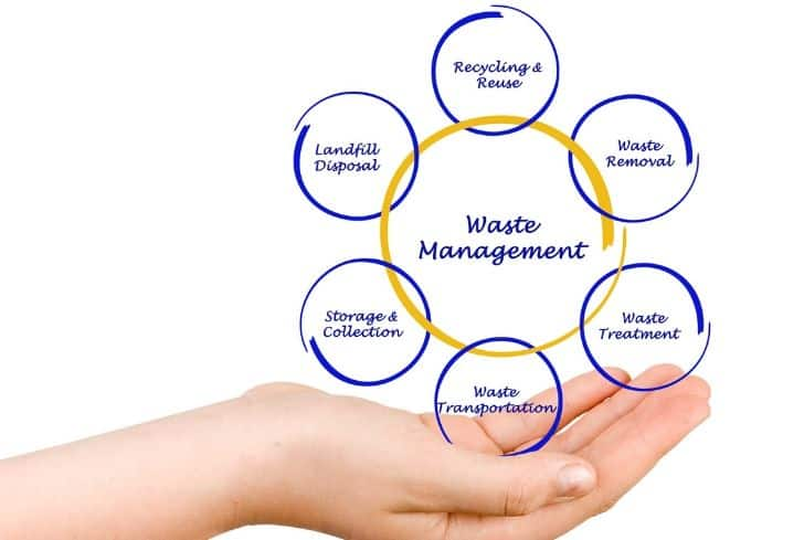 waste-management-cycle-steps
